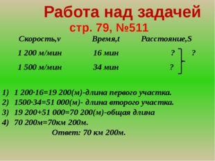 стр. 79, №511 Работа над задачей 1 200∙16=19 200(м)-длина первого участка. 1