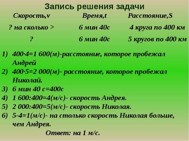 400∙4=1 600(м)-расстояние, которое пробежал Андрей 400∙5=2 000(м)- расстояние...