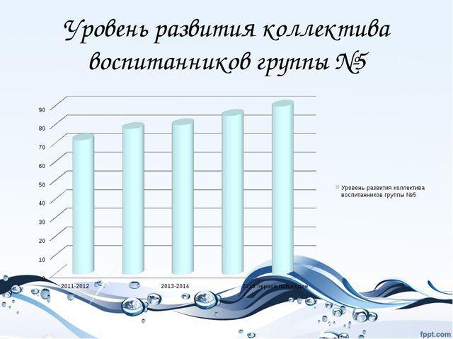 Уровень развития коллектива воспитанников группы №5