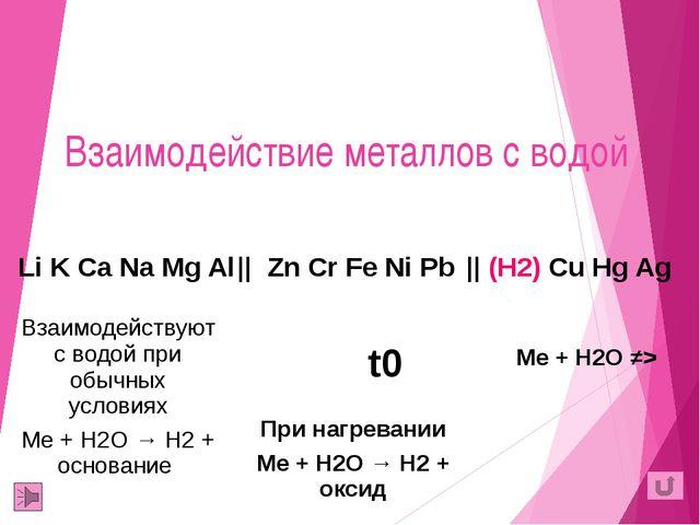 Взаимодействие металлов с водой t0 Li K Ca Na Mg Al   Zn Cr Fe Ni Pb  (H2)Cu...