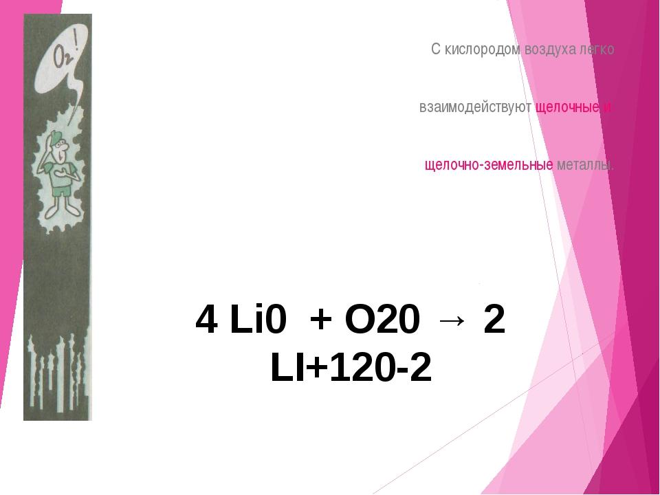 Взаимодействие меди (II) с хлором