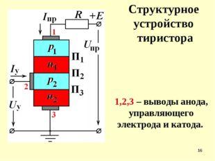 * Структурное устройство тиристора 1,2,3 – выводы анода, управляющего электро