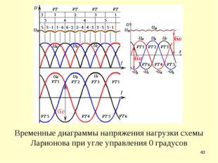 * Временные диаграммы напряжения нагрузки схемы Ларионова при угле управления
