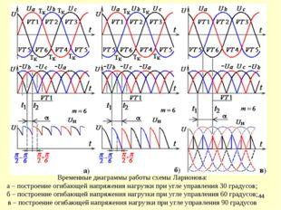 * Временные диаграммы работы схемы Ларионова: а – построение огибающей напряж