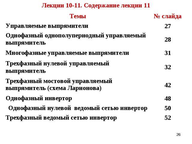 * Лекции 10-11. Содержание лекции 11 Темы№ слайда Управляемые выпрямители27...