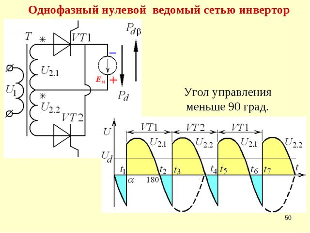 * Однофазный нулевой ведомый сетью инвертор Угол управления меньше 90 град.