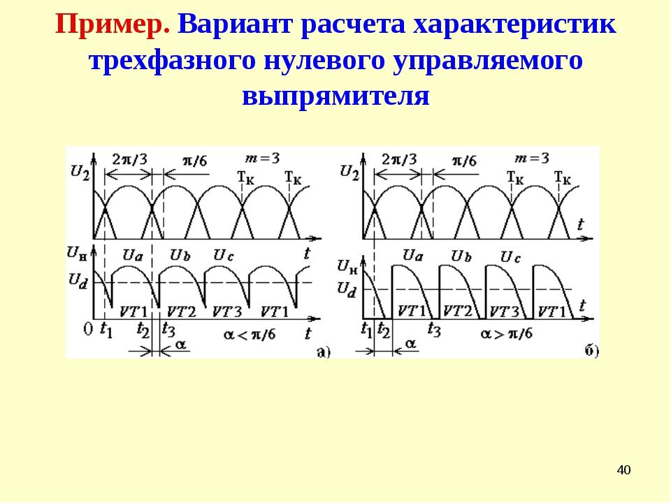 * Пример. Вариант расчета характеристик трехфазного нулевого управляемого вып...