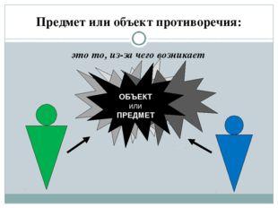 Предмет или объект противоречия: это то, из-за чего возникает ОБЪЕКТ или ПРЕД