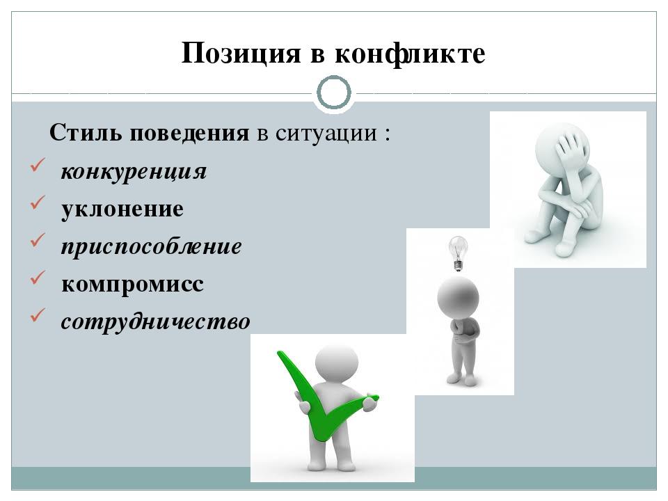 Позиция в конфликте Стиль поведения в ситуации : конкуренция уклонение п...