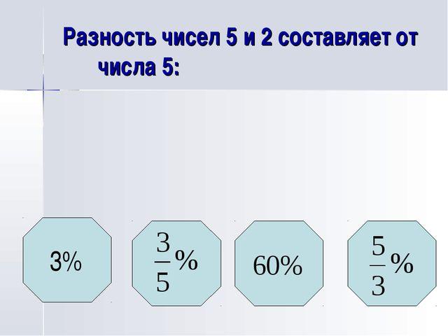 Разность чисел 5 и 2 составляет от числа 5: 3% 60%