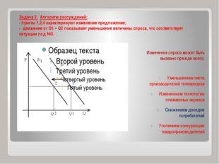 Задача 3. На рисунке отражена ситуация на рынке жилья: линия предложения S пе