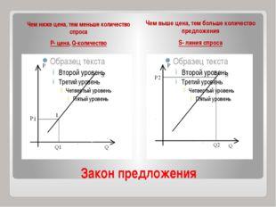 Задача 3. Алгоритм рассуждений: - пункт 2 характеризует изменение спроса; - п