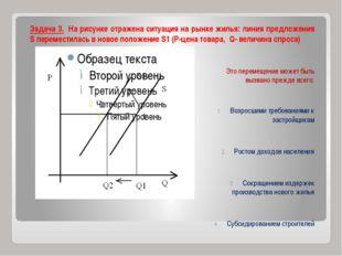 Рыночное равновесие Po – равновесная цена Qo – равновесное количество О P Q P
