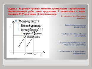 Задача 5. На рисунке отражена ситуация на рынке тобачных изделий: линия спрос