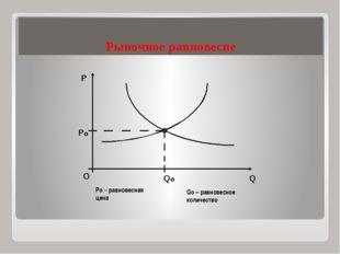 Задача 4. На рисунке отражены измененияна рынке бытовой химии: линия предложе