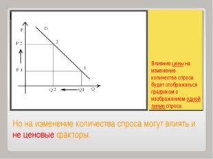 Задача 2. На рисунке отражена ситуация на рынке телевизоров: линия спроса D п