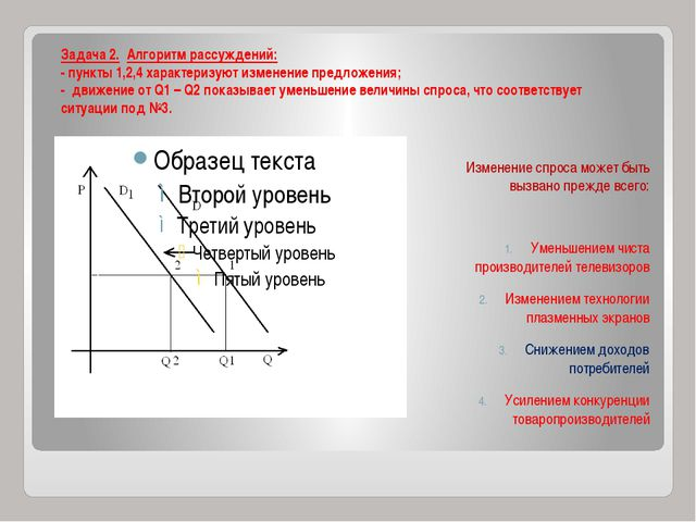 Задача 3. На рисунке отражена ситуация на рынке жилья: линия предложения S пе...
