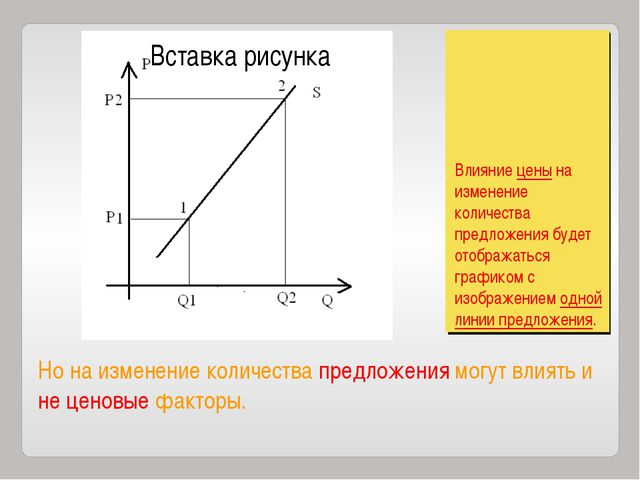Задача 4. На рисунке отражены изменения, произошедшие с предложением свежевыл...