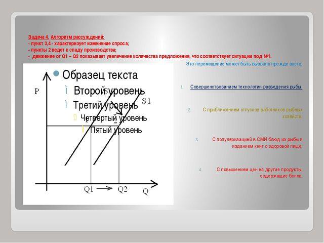 Задача 5. На рисунке отражена ситуация на рынке тобачных изделий: линия спрос...
