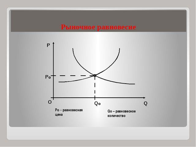 Задача 4. На рисунке отражены измененияна рынке бытовой химии: линия предложе...