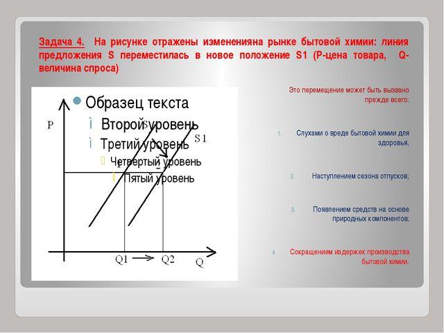 Контрольная работа по теме спрос и предложение 10 класс