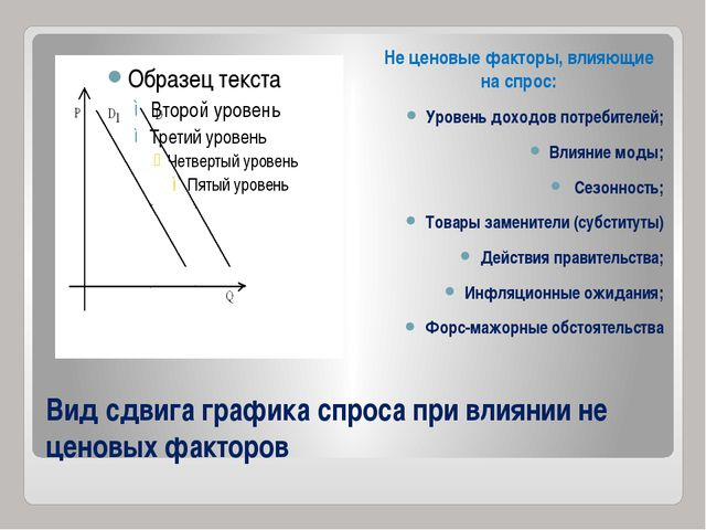 Задача 2. Алгоритм рассуждений: - пункты 1,2,4 характеризуют изменение предло...
