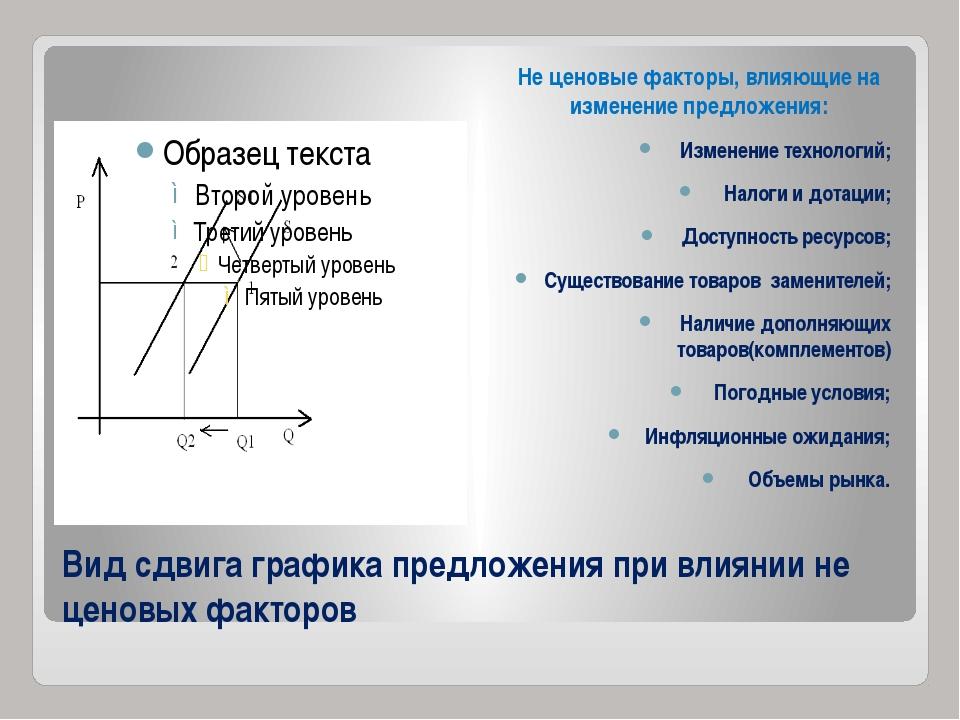 Задача 4. Алгоритм рассуждений: - пункт 3,4 - характеризует изменение спроса...