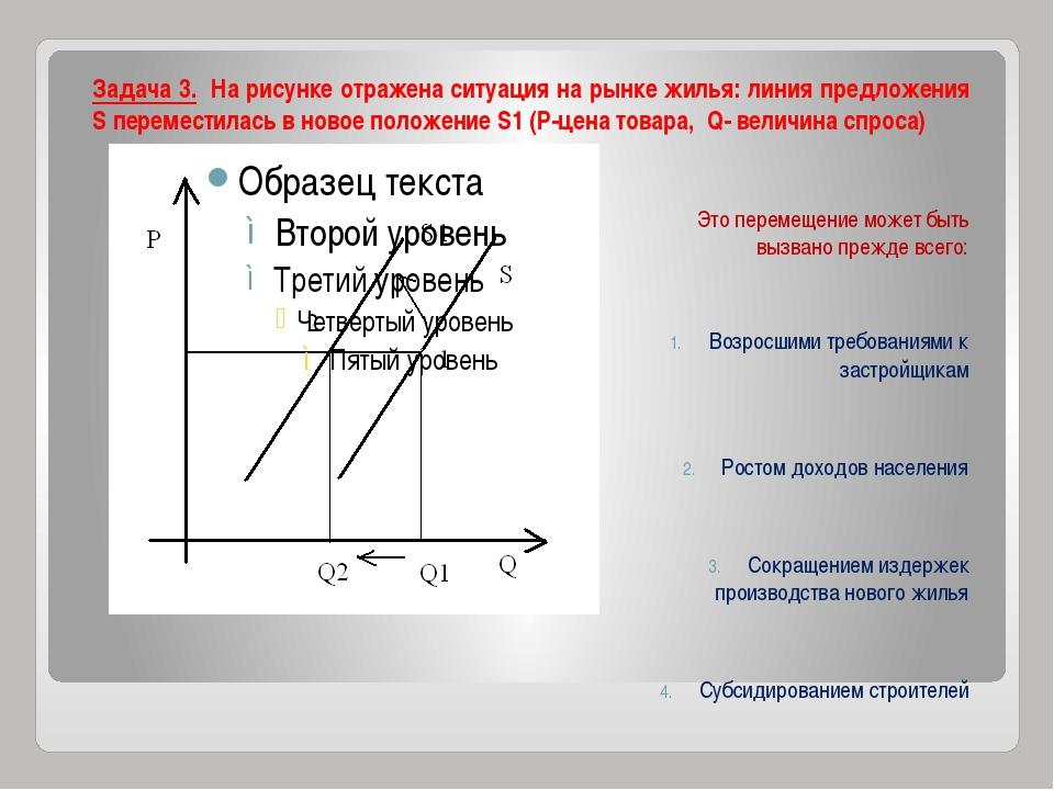Рыночное равновесие Po – равновесная цена Qo – равновесное количество О P Q P...