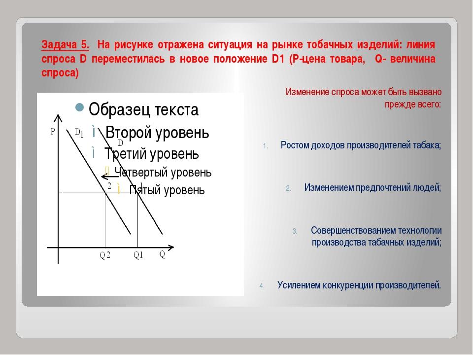 Решение задач по теме : Спрос и предложение»
