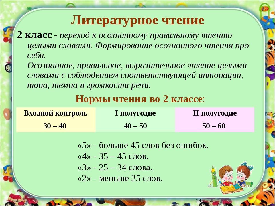 * Литературное чтение 2 класс - переход к осознанному правильному чтению целы...