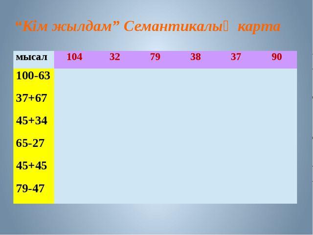 """""""Кім жылдам"""" Семантикалық карта мысал 104 32 79 38 37 90 100-63 37+67 45+34 6..."""