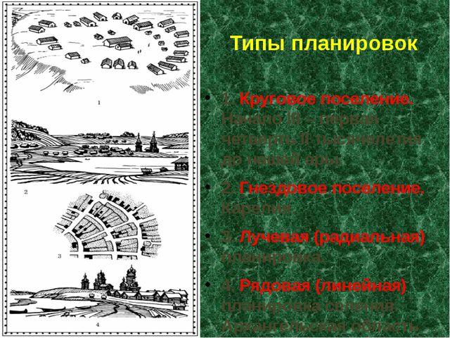 Типы планировок 1. Круговое поселение. Начало III – первая четверть II тысяче...