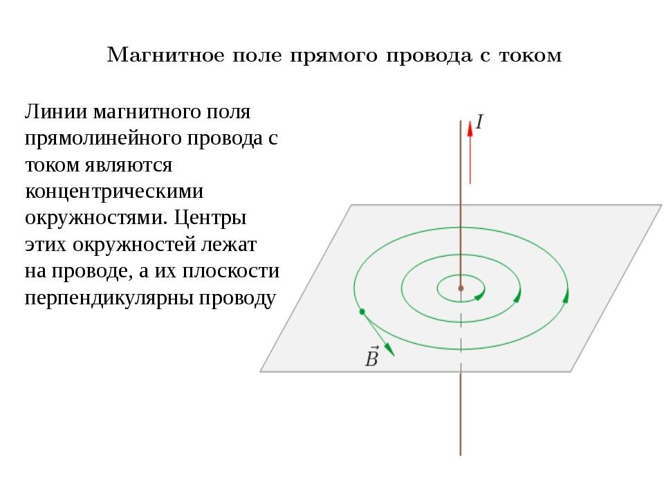 Линии магнитного поля прямолинейного провода с током являются концентрическим...