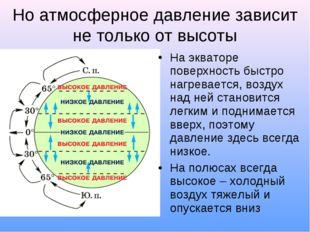 Но атмосферное давление зависит не только от высоты На экваторе поверхность б