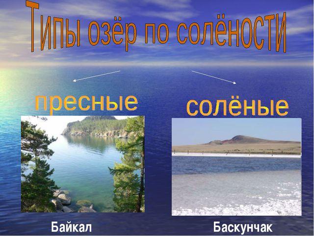 Байкал Баскунчак