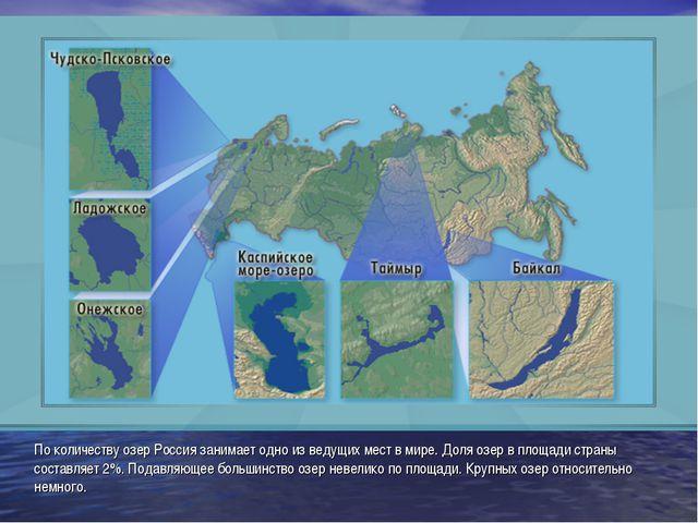 По количеству озер Россия занимает одно из ведущих мест в мире. Доля озер в п...