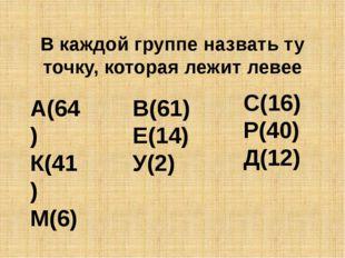 В каждой группе назвать ту точку, которая лежит левее А(64) К(41) М(6) В(61)