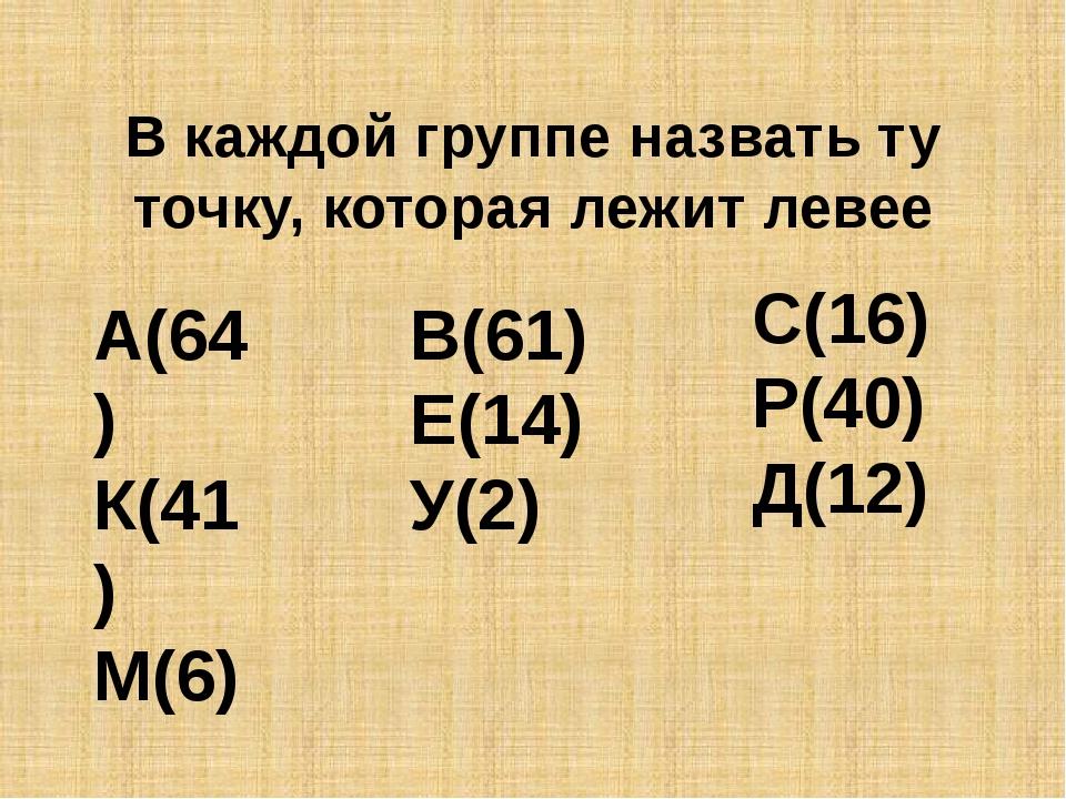 В каждой группе назвать ту точку, которая лежит левее А(64) К(41) М(6) В(61)...