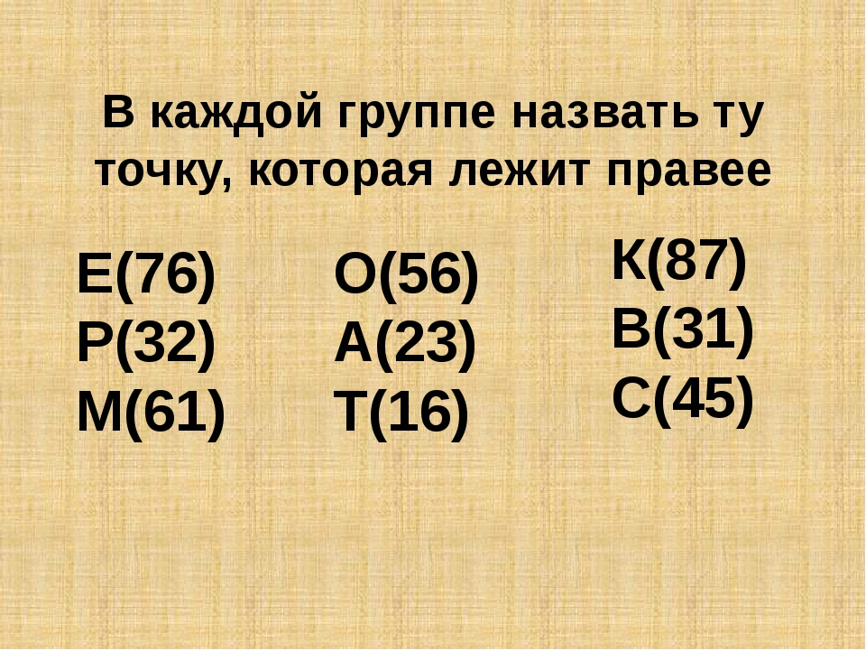 В каждой группе назвать ту точку, которая лежит правее Е(76) Р(32) М(61) О(56...