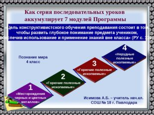 «Цель конструктивистского обучения преподавания состоит в том, чтобы развить