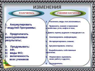 Аккумулировать 7 модулей Программы; Предполагать разноуровневые результаты; 3