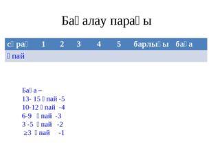 Бағалау парағы Баға – 13- 15 ұпай -5 10-12 ұпай -4 6-9 ұпай -3 3 -5 ұпай -2 ≥