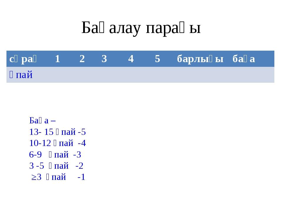 Бағалау парағы Баға – 13- 15 ұпай -5 10-12 ұпай -4 6-9 ұпай -3 3 -5 ұпай -2 ≥...