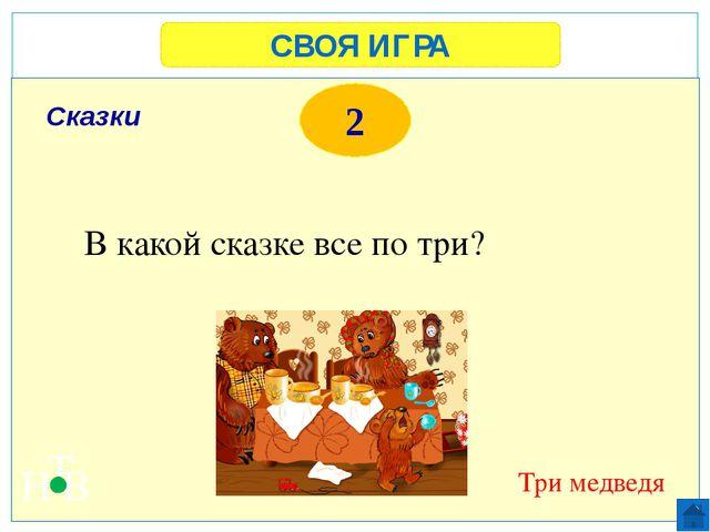 СВОЯ ИГРА Н Т В 2 предложений Закончи правило: текст состоит из… Русский язык