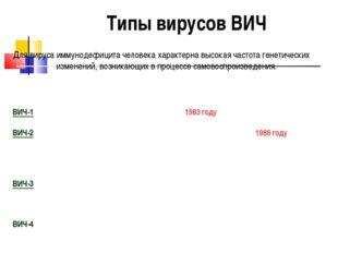 Типы вирусов ВИЧ Для вируса иммунодефицита человека характерна высокая частот