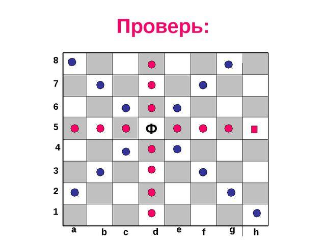 Проверь: Ф a g 8 7 6 5 4 3 2 1 b c d e f h