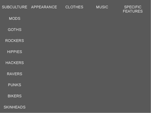 SUBCULTURE APPEARANCE CLOTHES MUSIC SPECIFIC FEATURES MODS GOTHS ROCKERS HIP...