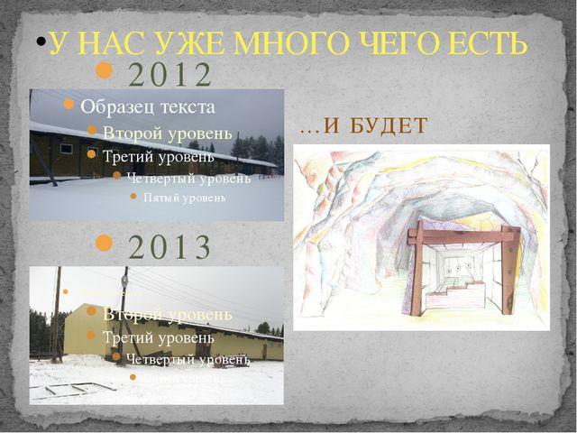 У НАС УЖЕ МНОГО ЧЕГО ЕСТЬ 2012 2013 …И БУДЕТ