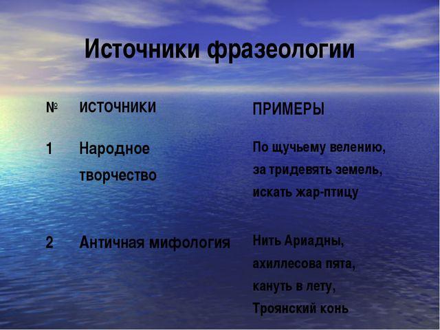 Источники фразеологии №ИСТОЧНИКИПРИМЕРЫ 1Народное творчествоПо щучьему ве...
