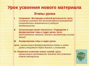 Урок усвоения нового материала Этапы урока Оргмомент. Мотивация учебной детел